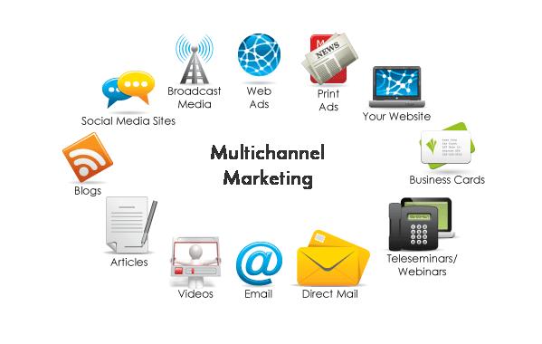 multichannel marketing là gì