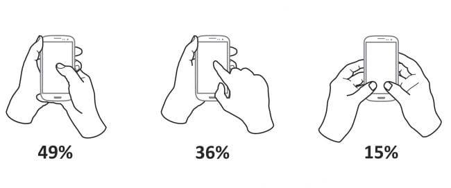 Consumer-behaviour-for-holding-mobile-phones