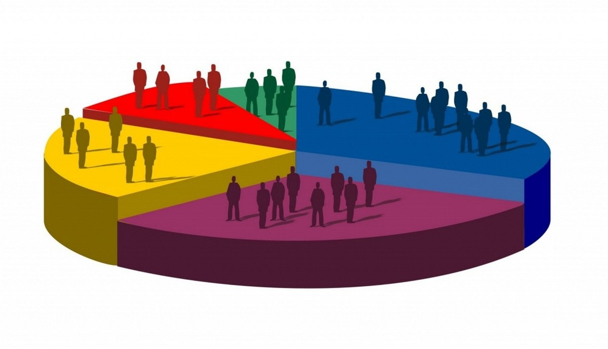 quy trình marketing 5 bước