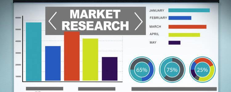 Tại sao cần nghiên cứu thị trường