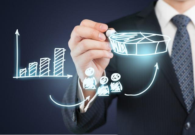 hoạt động của mô hình kinh doanh
