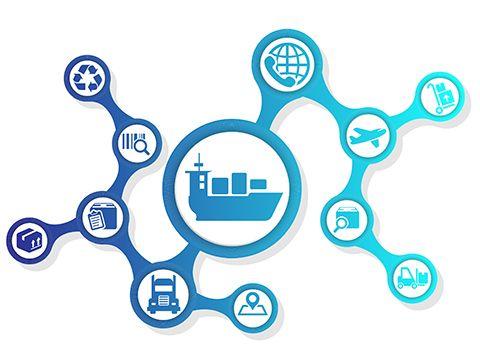 Kênh phân phối và chuỗi cung ứng