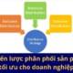 Chiến lược phân phối sản phẩm