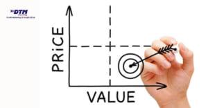 định giá dịch vụ dựa trên giá trị khách hàng, lợi ích mang lại